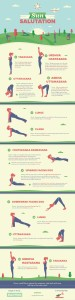 Sun Salutation infographic - via Health Perch, Aldo Baker
